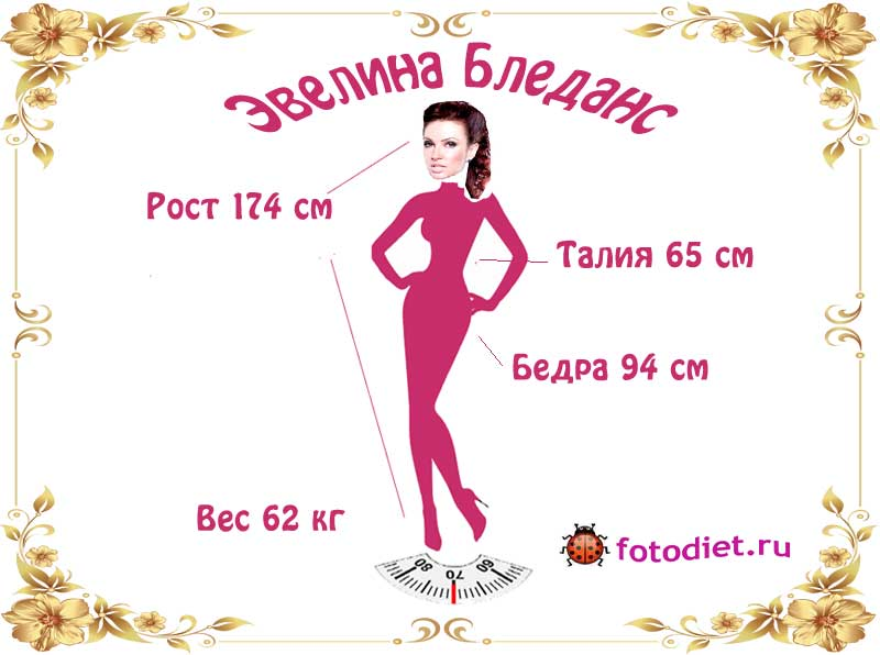 Эвелина Бледанс, рост, вес